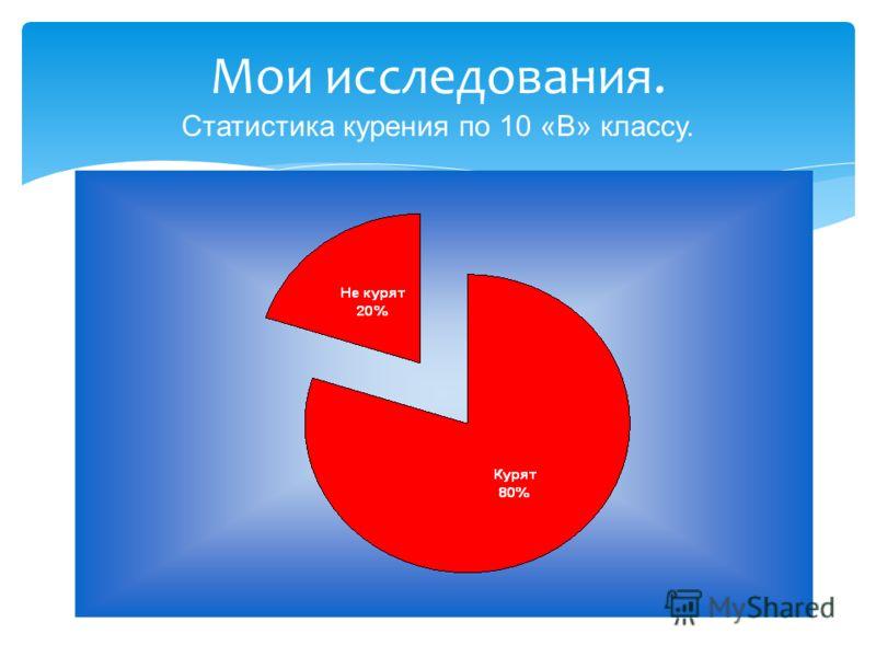 Мои исследования. Статистика курения по 10 «В» классу.