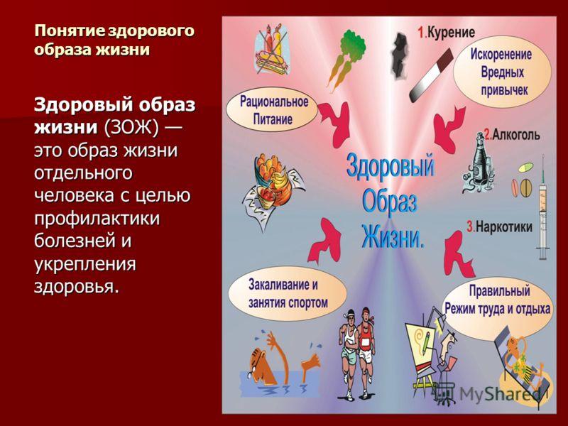 Понятие здорового образа жизни Здоровый образ жизни (ЗОЖ) это образ жизни отдельного человека с целью профилактики болезней и укрепления здоровья.