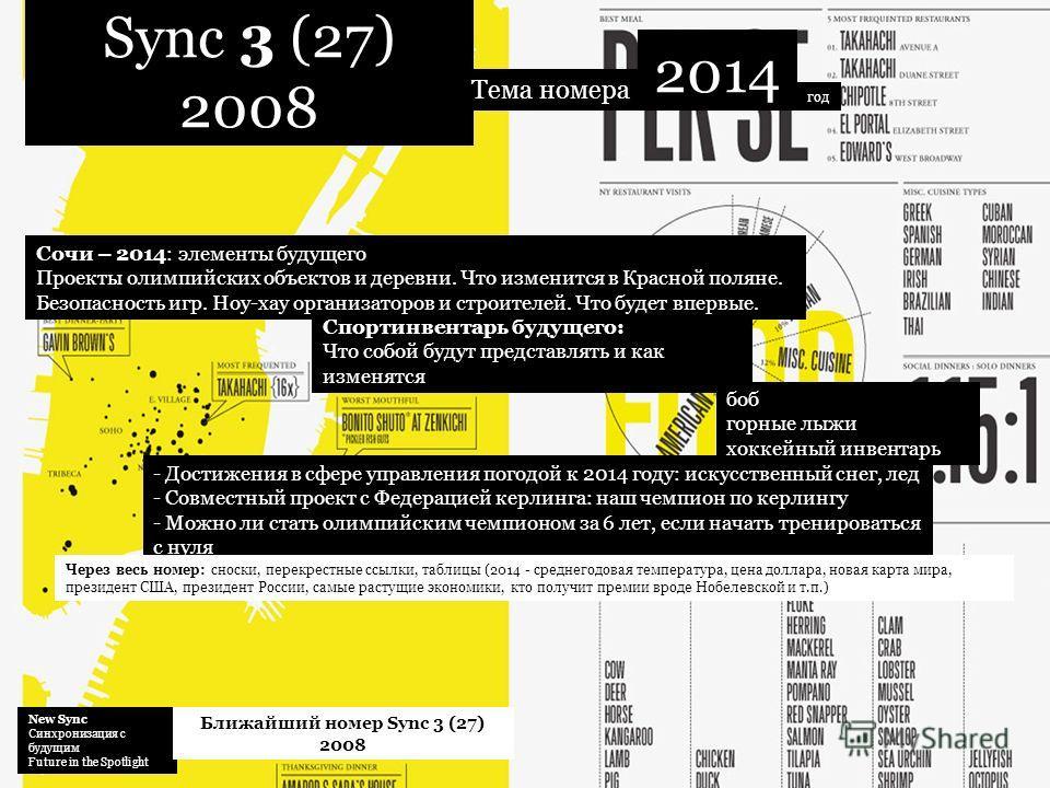 New Sync Синхронизация с будущим Future in the Spotlight Ближайший номер Sync 3 (27) 2008 Sync 3 (27) 2008 Тема номера 2014 Спортинвентарь будущего: Что собой будут представлять и как изменятся Сочи – 2014: элементы будущего Проекты олимпийских объек