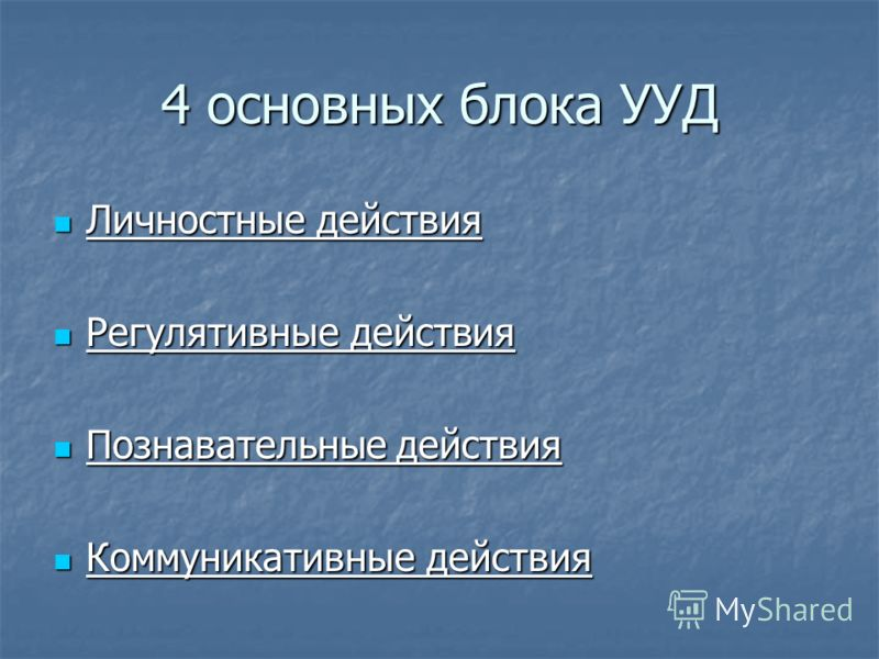 4 основных блока УУД Личностные действия Личностные действия Регулятивные действия Регулятивные действия Познавательные действия Познавательные действия Коммуникативные действия Коммуникативные действия