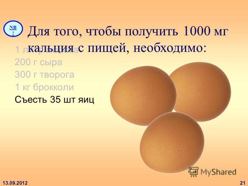 13.09.201221 1 литр молока 200 г сыра 300 г творога 1 кг брокколи Съесть 35 шт яиц NB ! Для того, чтобы получить 1000 мг кальция с пищей, необходимо: