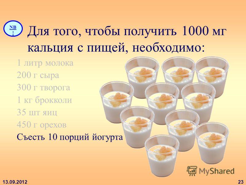 13.09.201223 1 литр молока 200 г сыра 300 г творога 1 кг брокколи 35 шт яиц 450 г орехов Съесть 10 порций йогурта NB ! Для того, чтобы получить 1000 мг кальция с пищей, необходимо: