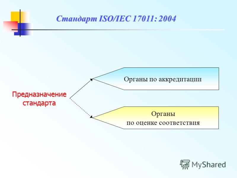 Стандарт ISO/IEC 17011: 2004 Предназначениестандарта Органы по аккредитации Органы по оценке соответствия
