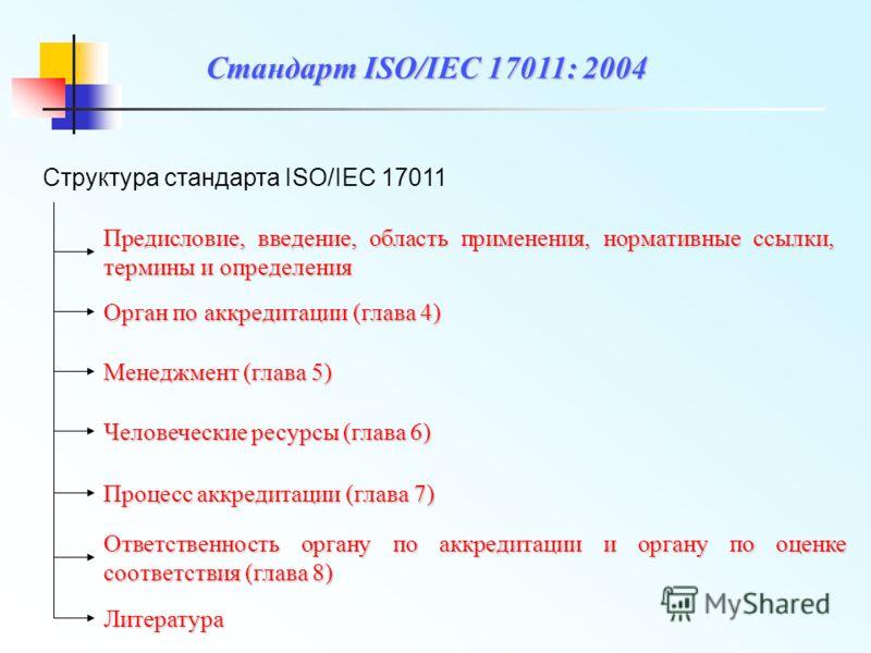 Структура стандарта ISO/IEC 17011 Предисловие, введение, область применения, нормативные ссылки, термины и определения Орган по аккредитации (глава 4) Менеджмент (глава 5) Человеческие ресурсы (глава 6) Процесс аккредитации (глава 7) Ответственность