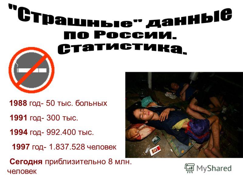 1988 год- 50 тыс. больных 1991 год- 300 тыс. 1994 год- 992.400 тыс. 1997 год- 1.837.528 человек Сегодня приблизительно 8 млн. человек