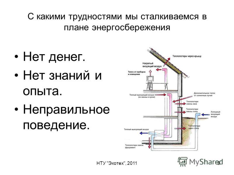 НТУ Экотех, 20118 С какими трудностями мы сталкиваемся в плане энергосбережения Нет денег. Нет знаний и опыта. Неправильное поведение.