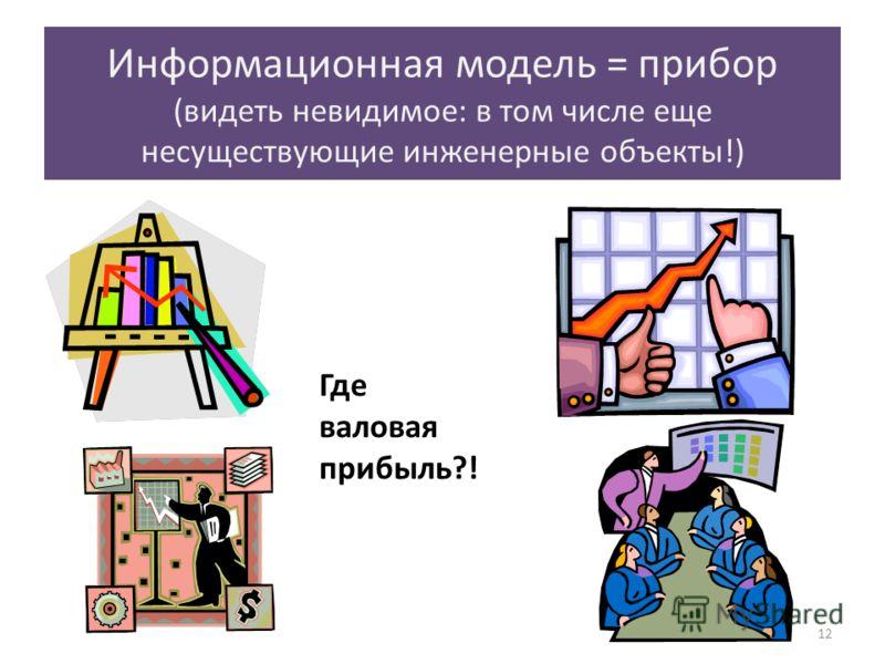 12 Информационная модель = прибор (видеть невидимое: в том числе еще несуществующие инженерные объекты!) Где валовая прибыль?!