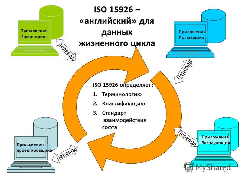 20 перевод Перевод перевод Приложения проектировщики Приложения Поставщики Приложения Инжиниринг Приложения Эксплуатация ISO 15926 – «английский» для данных жизненного цикла ISO 15926 определяет : 1.Терминологию 2.Классификацию 3.Стандарт взаимодейст
