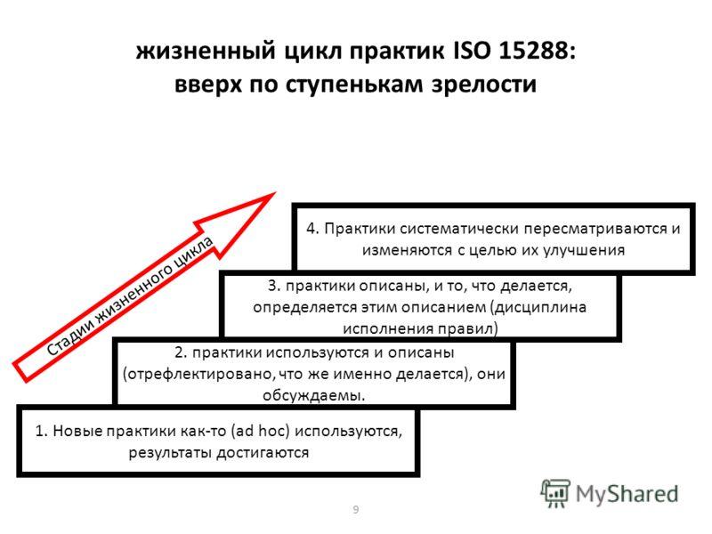 9 жизненный цикл практик ISO 15288: вверх по ступенькам зрелости 1. Новые практики как-то (ad hoc) используются, результаты достигаются 2. практики используются и описаны (отрефлектировано, что же именно делается), они обсуждаемы. 3. практики описаны