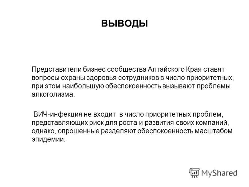 ВЫВОДЫ Представители бизнес сообщества Алтайского Края ставят вопросы охраны здоровья сотрудников в число приоритетных, при этом наибольшую обеспокоенность вызывают проблемы алкоголизма. ВИЧ-инфекция не входит в число приоритетных проблем, представля