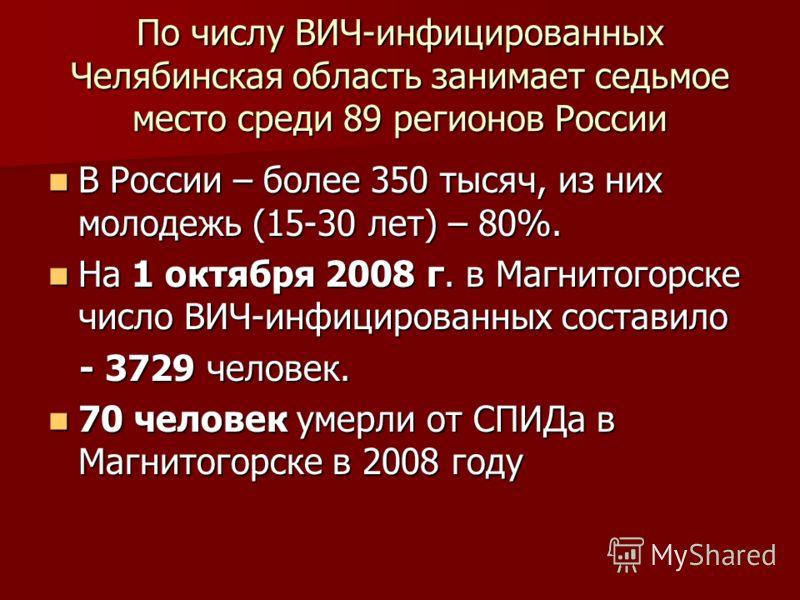 По числу ВИЧ-инфицированных Челябинская область занимает седьмое место среди 89 регионов России В России – более 350 тысяч, из них молодежь (15-30 лет) – 80%. В России – более 350 тысяч, из них молодежь (15-30 лет) – 80%. На 1 октября 2008 г. в Магни