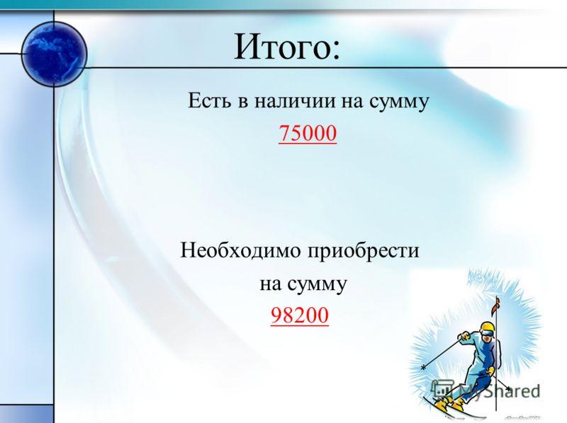 Итого: Есть в наличии на сумму 75000 Необходимо приобрести на сумму 98200