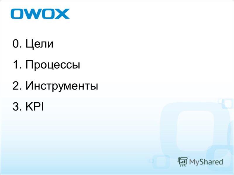 0. Цели 1. Процессы 2. Инструменты 3. KPI
