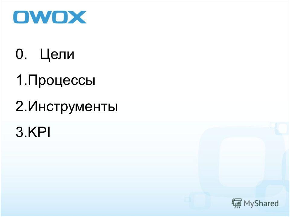 0. Цели 1. Процессы 2. Инструменты 3.KPI