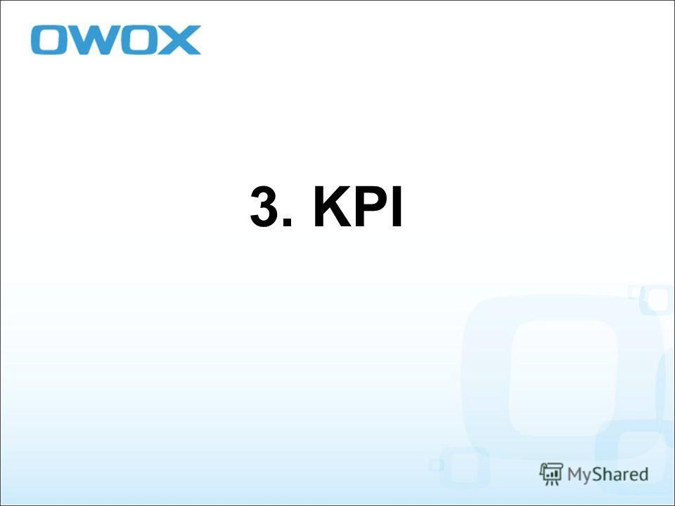 3. KPI