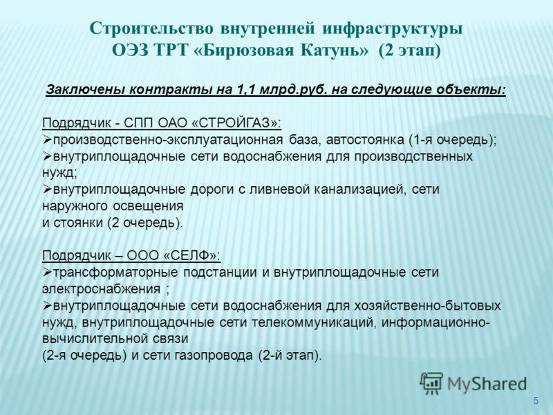 5 Заключены контракты на 1,1 млрд.руб. на следующие объекты: Подрядчик - СПП ОАО «СТРОЙГАЗ»: производственно-эксплуатационная база, автостоянка (1-я очередь); внутриплощадочные сети водоснабжения для производственных нужд; внутриплощадочные дороги с