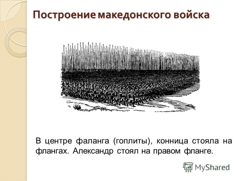 Построение македонского войска В центре фаланга (гоплиты), конница стояла на флангах. Александр стоял на правом фланге.