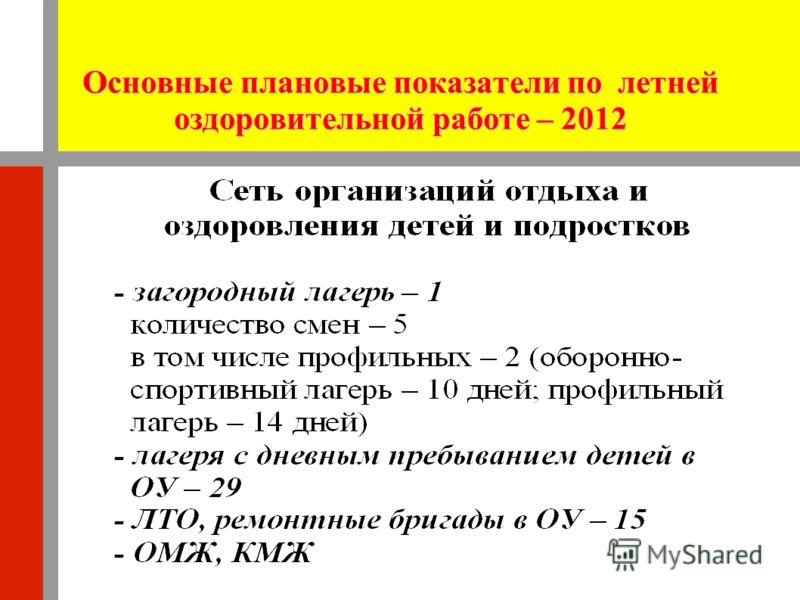 Основные плановые показатели по летней оздоровительной работе – 2012
