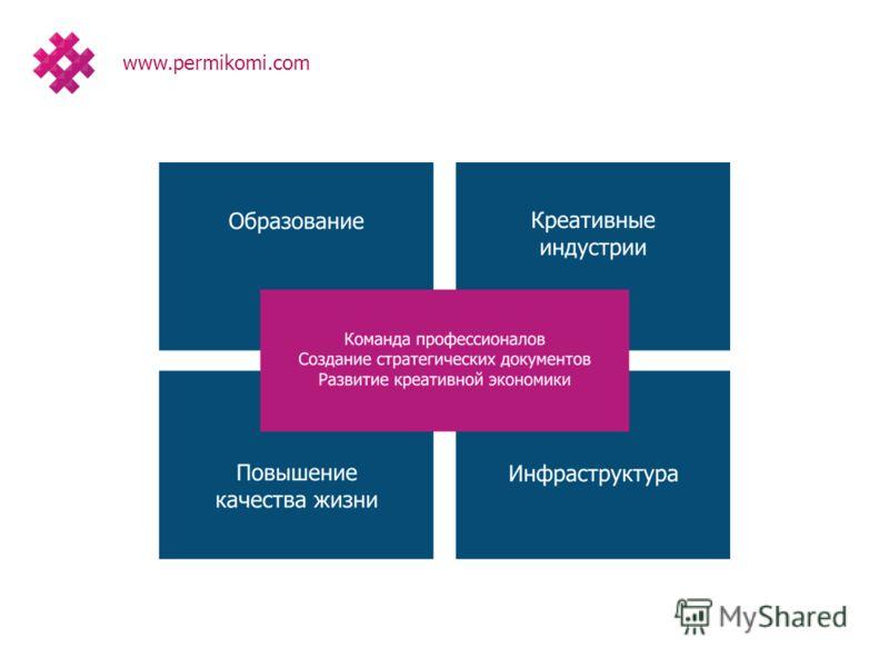 www.permikomi.com