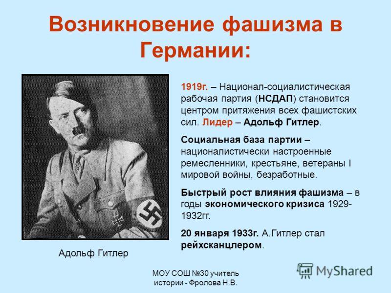 МОУ СОШ 30 учитель истории - Фролова Н.В. Возникновение фашизма в Германии: 1919г. – Национал-социалистическая рабочая партия (НСДАП) становится центром притяжения всех фашистских сил. Лидер – Адольф Гитлер. Социальная база партии – националистически