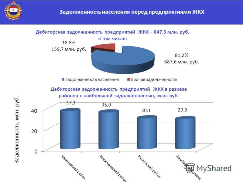 Задолженность населения перед предприятиями ЖКХ