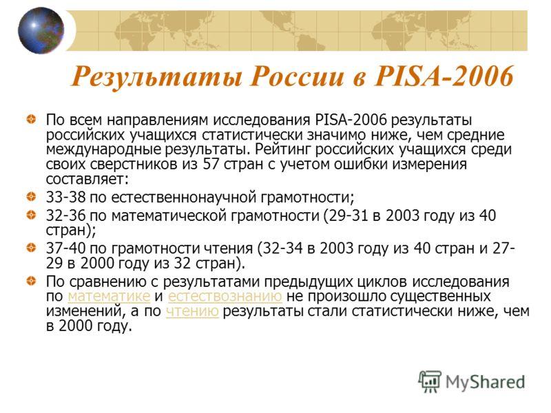 Результаты России в PISA-2006 По всем направлениям исследования PISA-2006 результаты российских учащихся статистически значимо ниже, чем средние международные результаты. Рейтинг российских учащихся среди своих сверстников из 57 стран с учетом ошибки