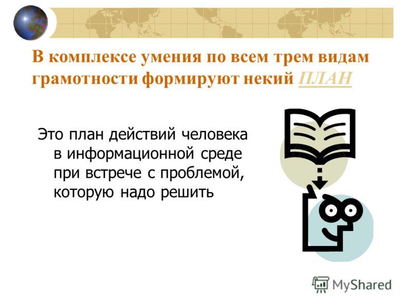 В комплексе умения по всем трем видам грамотности формируют некий ПЛАНПЛАН Это план действий человека в информационной среде при встрече с проблемой, которую надо решить