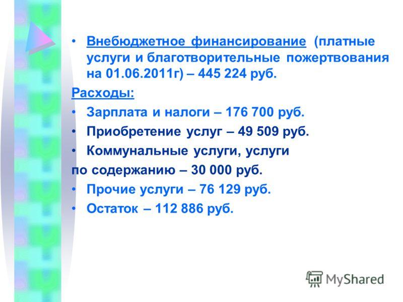 Внебюджетное финансирование (платные услуги и благотворительные пожертвования на 01.06.2011г) – 445 224 руб. Расходы: Зарплата и налоги – 176 700 руб. Приобретение услуг – 49 509 руб. Коммунальные услуги, услуги по содержанию – 30 000 руб. Прочие усл