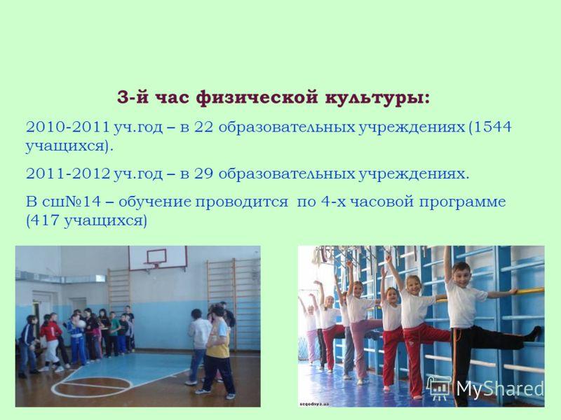 3-й час физической культуры: 2010-2011 уч.год – в 22 образовательных учреждениях (1544 учащихся). 2011-2012 уч.год – в 29 образовательных учреждениях. В сш14 – обучение проводится по 4-х часовой программе (417 учащихся)