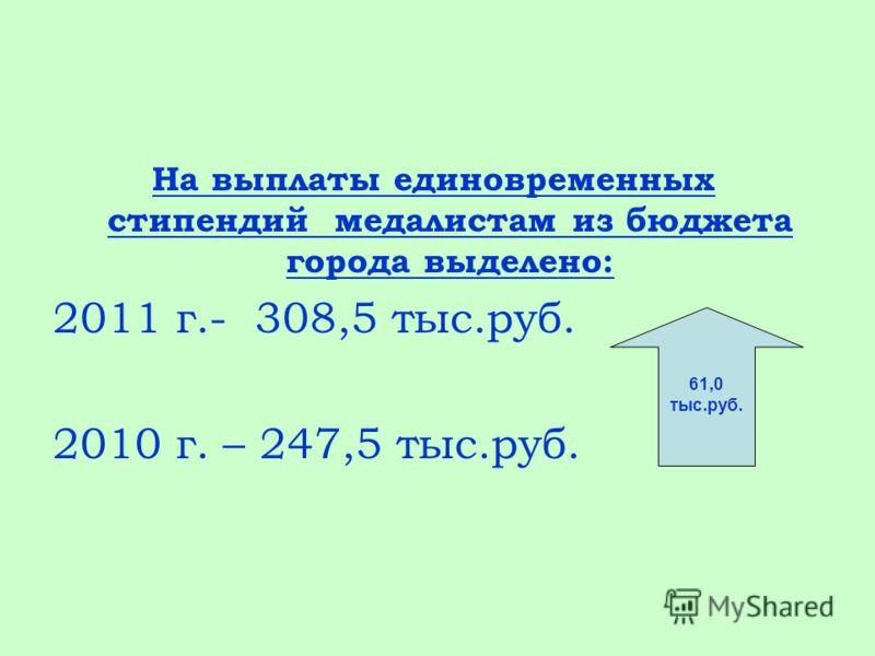 На выплаты единовременных стипендий медалистам из бюджета города выделено: 2011 г.- 308,5 тыс.руб. 2010 г. – 247,5 тыс.руб. 61,0 тыс.руб.