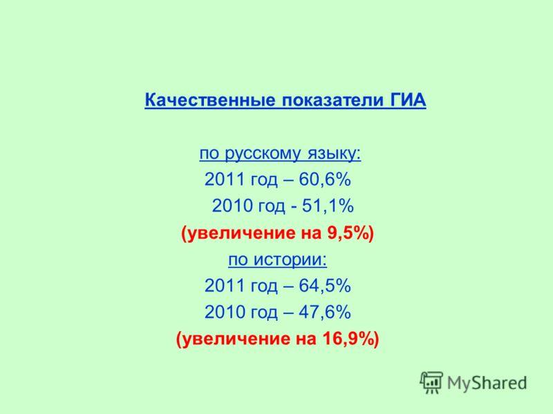 Качественные показатели ГИА по русскому языку: 2011 год – 60,6% 2010 год - 51,1% (увеличение на 9,5%) по истории: 2011 год – 64,5% 2010 год – 47,6% (увеличение на 16,9%)