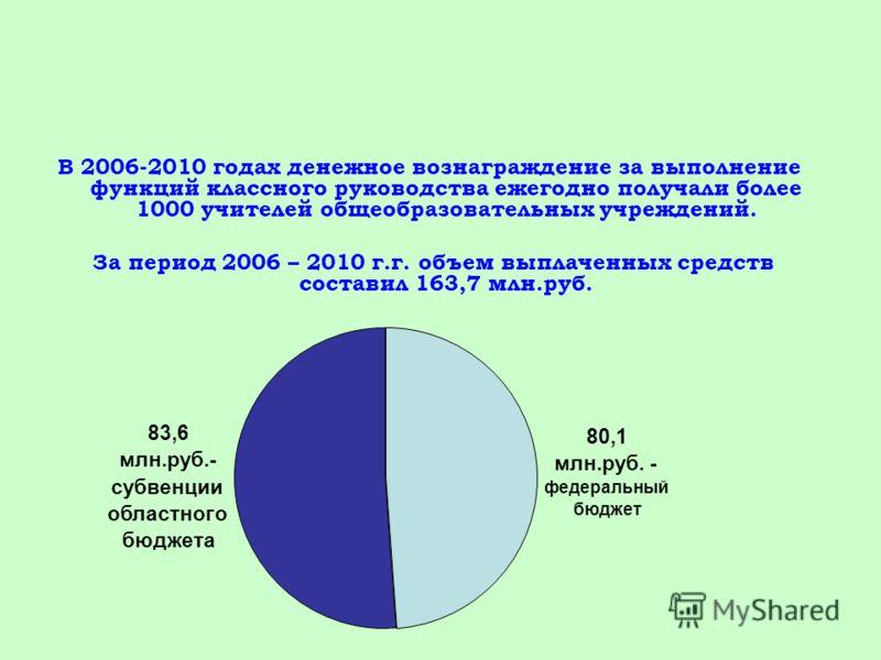 В 2006-2010 годах денежное вознаграждение за выполнение функций классного руководства ежегодно получали более 1000 учителей общеобразовательных учреждений. За период 2006 – 2010 г.г. объем выплаченных средств составил 163,7 млн.руб. 83,6 млн.руб.- су