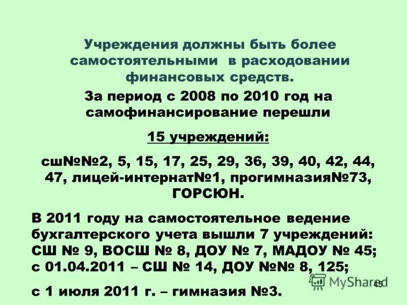 45 Учреждения должны быть более самостоятельными в расходовании финансовых средств. За период с 2008 по 2010 год на самофинансирование перешли 15 учреждений: сш2, 5, 15, 17, 25, 29, 36, 39, 40, 42, 44, 47, лицей-интернат1, прогимназия73, ГОРСЮН. В 20