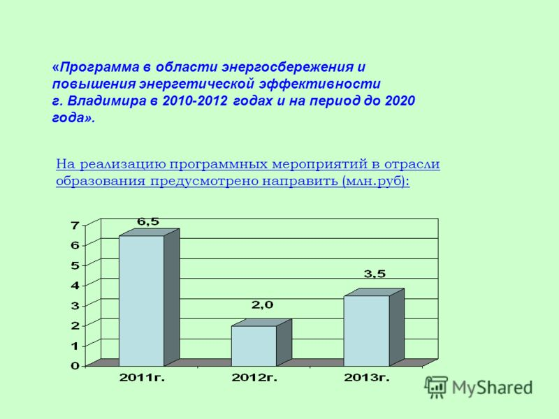 «Программа в области энергосбережения и повышения энергетической эффективности г. Владимира в 2010-2012 годах и на период до 2020 года». На реализацию программных мероприятий в отрасли образования предусмотрено направить (млн.руб):