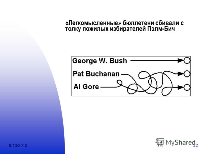 9/13/201222 «Легкомысленные» бюллетени сбивали с толку пожилых избирателей Пэлм-Бич