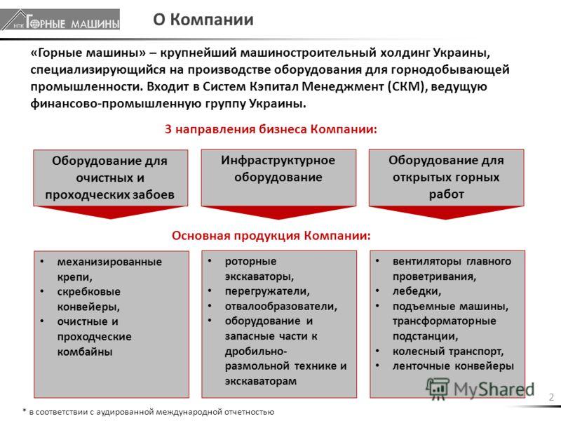 2 «Горные машины» – крупнейший машиностроительный холдинг Украины, специализирующийся на производстве оборудования для горнодобывающей промышленности. Входит в Систем Кэпитал Менеджмент (СКМ), ведущую финансово-промышленную группу Украины. О Компании