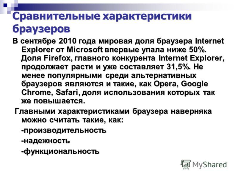 Сравнительные характеристики браузеров В сентябре 2010 года мировая доля браузера Internet Explorer от Microsoft впервые упала ниже 50%. Доля Firefox, главного конкурента Internet Explorer, продолжает расти и уже составляет 31,5%. Не менее популярным
