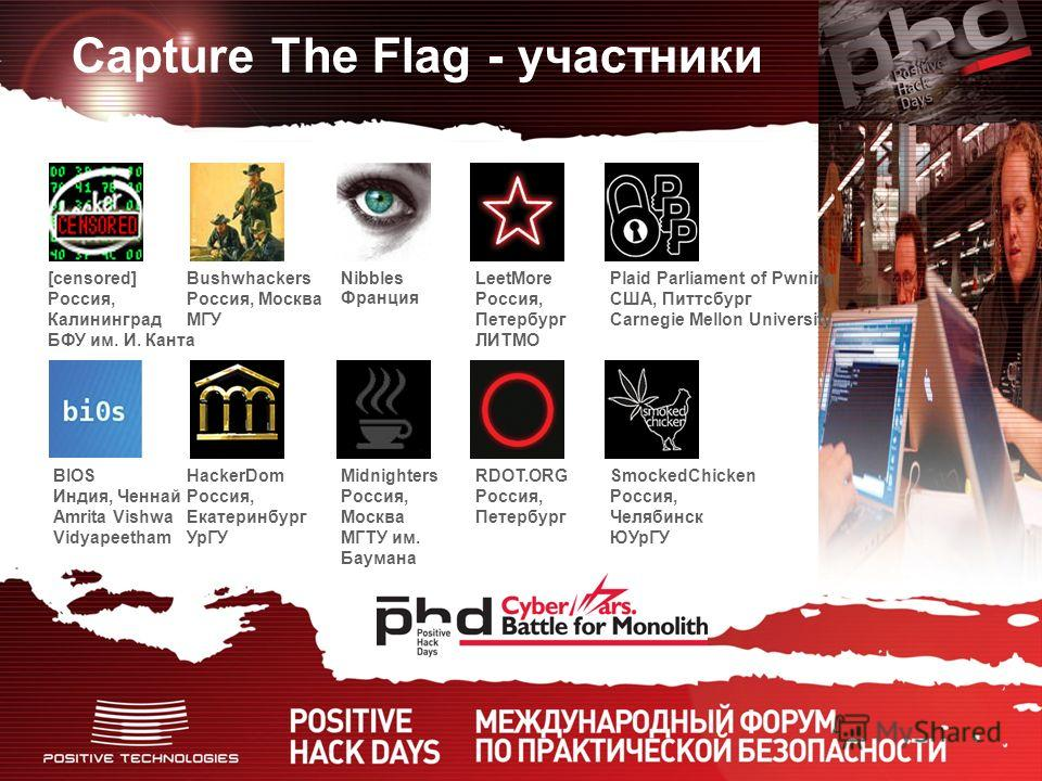 Capture The Flag - участники [censored] Россия, Калининград БФУ им. И. Канта BIOS Индия, Ченнай Amrita Vishwa Vidyapeetham Bushwhackers Россия, Москва МГУ HackerDom Россия, Екатеринбург УрГУ Nibbles Франция Midnighters Россия, Москва МГТУ им. Баумана