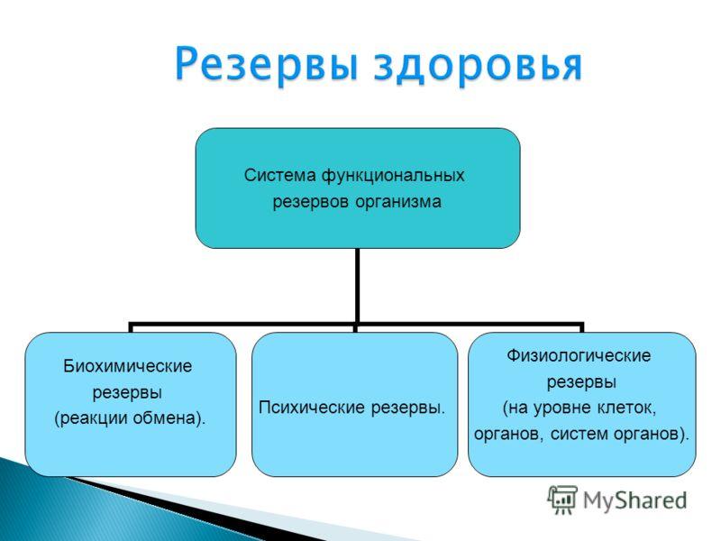 Система функциональных резервов организма Биохимические резервы (реакции обмена). Психические резервы. Физиологические резервы (на уровне клеток, органов, систем органов).