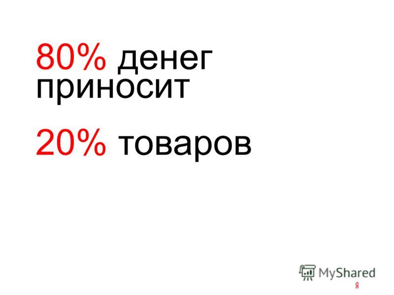 80% денег приносит 20% товаров