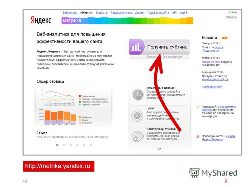 40 http://metrika.yandex.ru