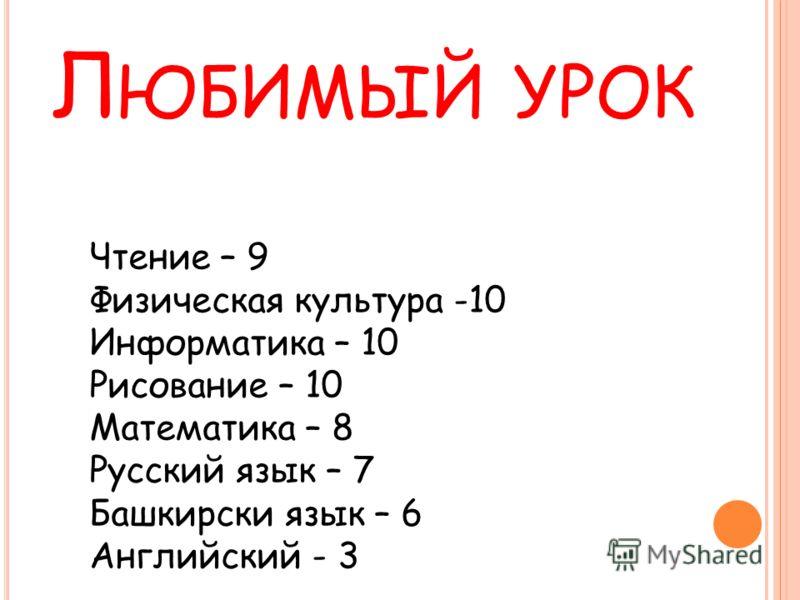 Л ЮБИМЫЙ УРОК Чтение – 9 Физическая культура -10 Информатика – 10 Рисование – 10 Математика – 8 Русский язык – 7 Башкирски язык – 6 Английский - 3
