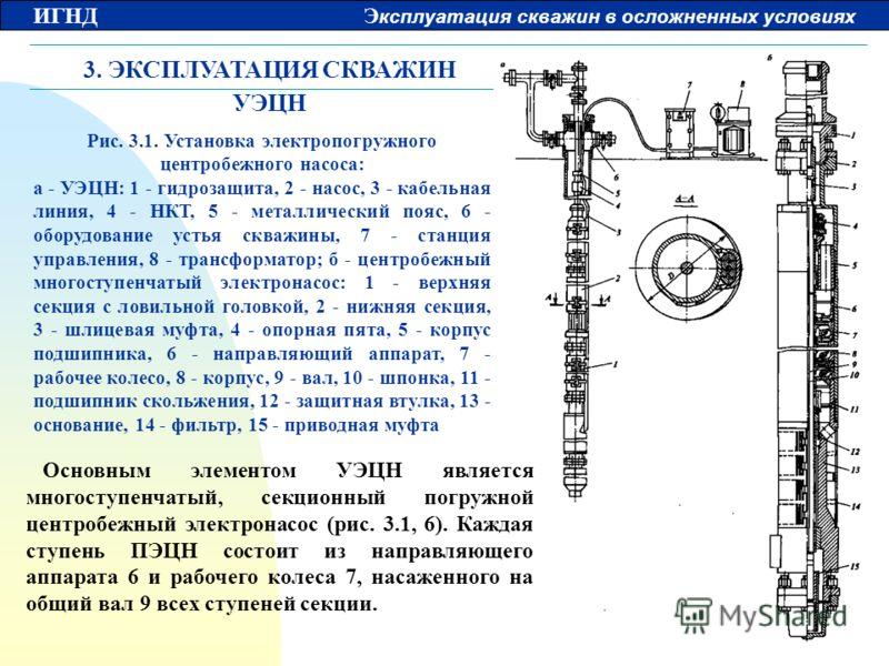 ИГНД Э ксплуатация скважин в осложненных условиях 3. ЭКСПЛУАТАЦИЯ СКВАЖИН УЭЦН Рис. 3.1. Установка электропогружного центробежного насоса: а - УЭЦН: 1 - гидрозащита, 2 - насос, 3 - кабельная линия, 4 - НКТ, 5 - металлический пояс, 6 - оборудование ус