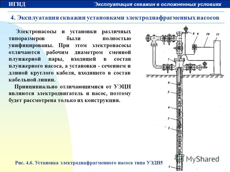 ИГНД Э ксплуатация скважин в осложненных условиях 4. Эксплуатация скважин установками электродиафрагменных насосов Электронасосы и установки различных типоразмеров были полностью унифицированы. При этом электронасосы отличаются рабочим диаметром смен
