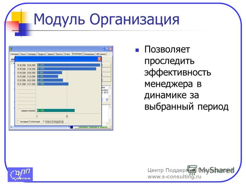 Центр Поддержки Предприятий www.s-consulting.ru Модуль Организация Позволяет проследить эффективность менеджера в динамике за выбранный период
