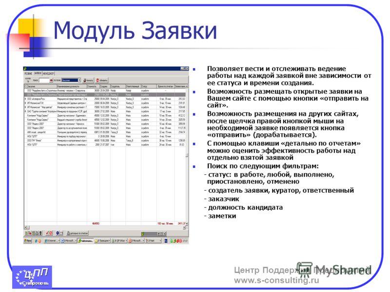 Центр Поддержки Предприятий www.s-consulting.ru Модуль Заявки Позволяет вести и отслеживать ведение работы над каждой заявкой вне зависимости от ее статуса и времени создания. Возможность размещать открытые заявки на Вашем сайте с помощью кнопки «отп