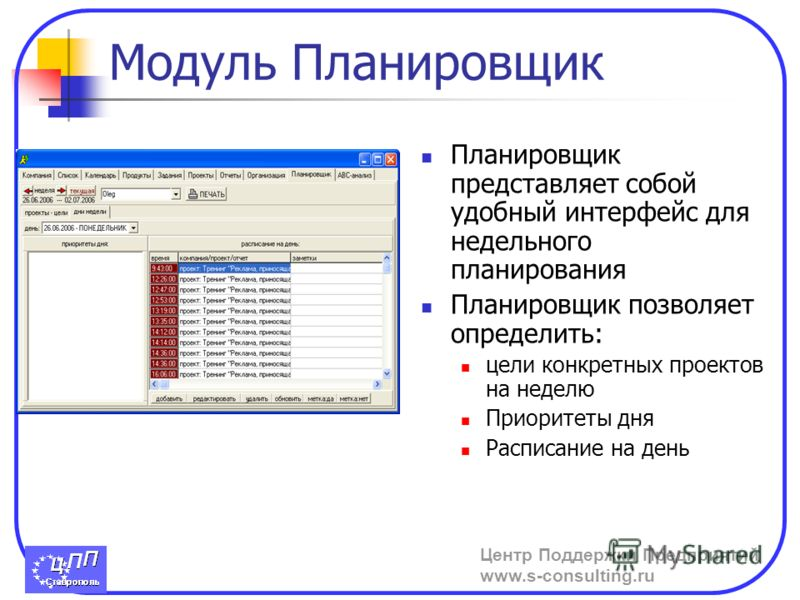 Центр Поддержки Предприятий www.s-consulting.ru Модуль Планировщик Планировщик представляет собой удобный интерфейс для недельного планирования Планировщик позволяет определить: цели конкретных проектов на неделю Приоритеты дня Расписание на день