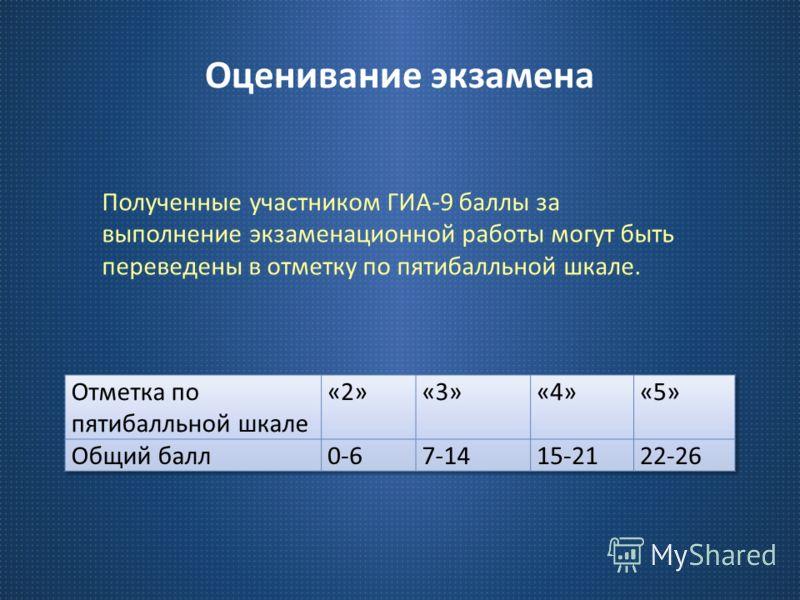 Оценивание экзамена Полученные участником ГИА -9 баллы за выполнение экзаменационной работы могут быть переведены в отметку по пятибалльной шкале.