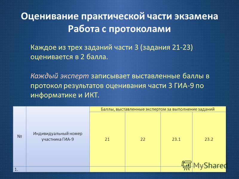 Оценивание практической части экзамена Работа с протоколами Каждое из трех заданий части 3 ( задания 21-23) оценивается в 2 балла. Каждый эксперт записывает выставленные баллы в протокол результатов оценивания части 3 ГИА -9 по информатике и ИКТ.