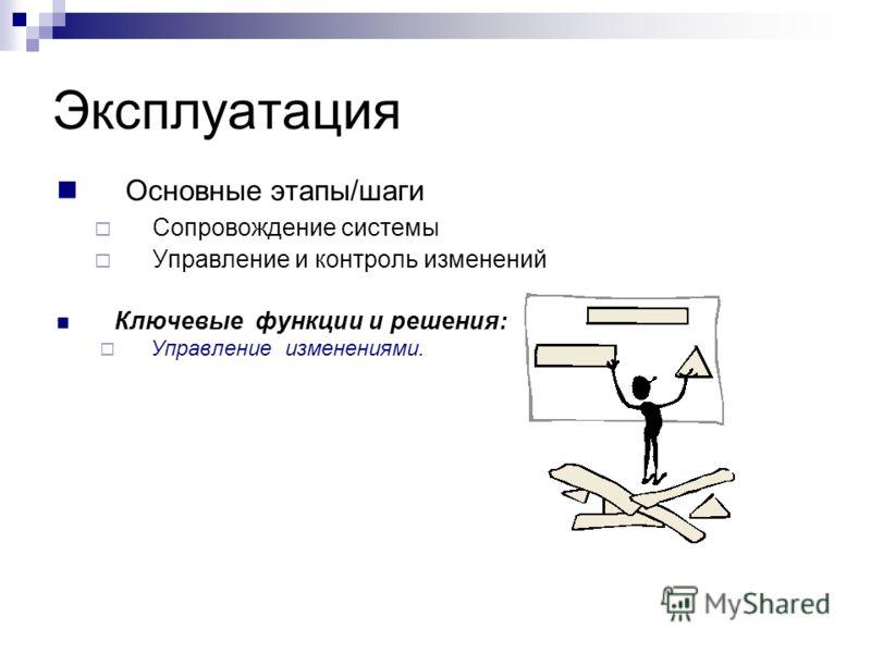 Эксплуатация Основные этапы/шаги Сопровождение системы Управление и контроль изменений Ключевые функции и решения: Управление изменениями.